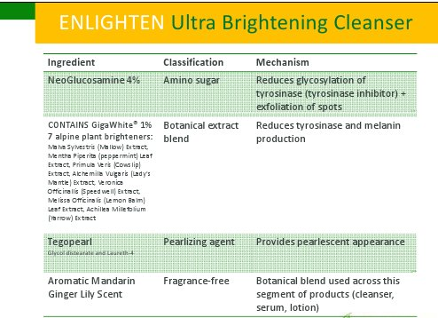 enlighten cleanser